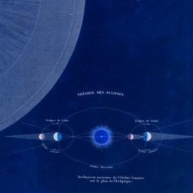 Eclipse Theory